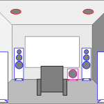 4K&Dolby Atmosシアター構築(3)~AVアンプの不調とDolby Atmosへの妄想~