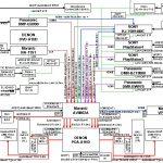 システム構成図の更新(2016年7月現在)と過去の構成図