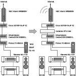シアタールームのネットワーク分離(3)~YAMAHA RTX1100による構築~