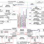 シアタールームのカオスなシステム構成(2016年6月現在)