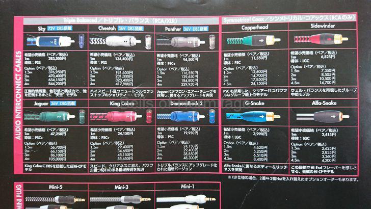 ホームシアター オーディオ Audioquest DBSユニット 電池 寿命 交換 12V23A GP 純正 Panasonic LR-V08 Meteor Juguar Colorado sky2 Hawkeye SUB-3 カタログ 持続期間 10年