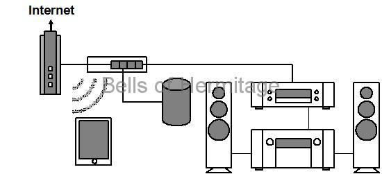 ネットワークオーディオ ノイズ 電磁波 音が良い 音を悪くする スイッチングハブ 光メディアコンバータ 光ケーブル ルータ バッファロー BUFFALO MELCO SYNCRETS INC. メルコシンクレッツ株式会社 NAS ハイレゾ対応デジタルミュージックライブラリ DELA HA-N1AH40 HA-N1AH40/2 モニター募集 応募用件 条件 概要 75000円 申し込み方法 紹介 ユーザーレポート IODATA Rockdisk for audio QNAP TS-119 MISTRAL EVA-Umini EL SOUND 汎用アナログ電源