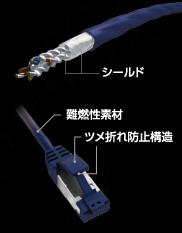ネットワークオーディオ Wireworld イーサネットケーブル PSE STE CHE LAN カテゴリー8 Cat.8 Supra Cat 8 Network Patch Cable Tite-Shield Technology Composilex2 Telegartner M12 SWITCH GOLD 規格 仕様 概要 要件 ELECOM エレコム LD-OCTTシリーズ LD-OCTSTシリーズ LD-OCTT/BM10 LD-OCTST/BM10