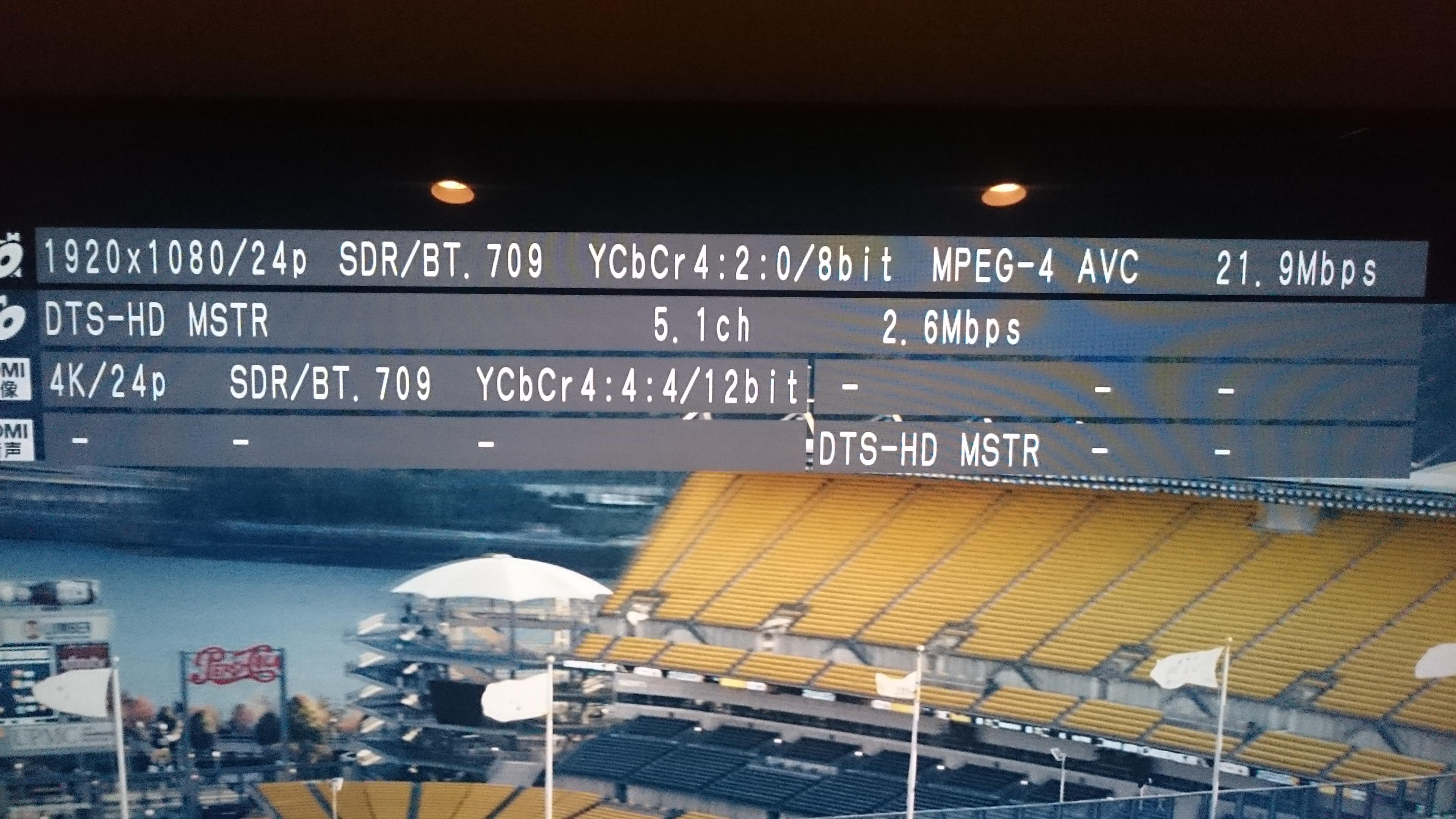ホームシアター 4K/HDR Panasonic DMP-UB900 Urtra HD Blu-ray 4K Ultra HDソフト DVD Fantasium コンカッション concussion