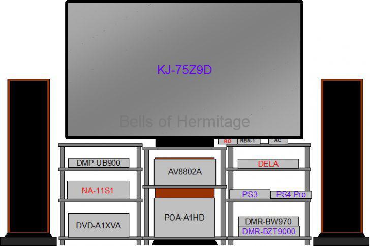 ホームシアター ネットワークオーディオ ネットワーク機器 LAN 配線 整理 オーディオボード 電源タップ Acoustic Revive クオーツアンダーボード 組み立て TB-38H R-AL1 AudioQuest Forest エイム電子 SHIELDIO NA1 スイッチングハブ Planex FX-08mini 光メディアコンバータ 山崎実業 ヘッドホンハンガー
