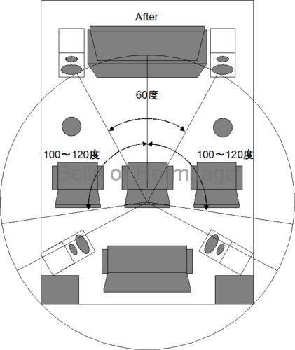 ホームシアター ネットワークオーディオ 二世帯化 リフォーム 電源工事 電源ケーブル 単線 Acoustic Revive POWER REFERENCE-TripleC EE/F-2.6TripleC RTP-4 absolute RTP2-absolute YTP-6R RGC24 TripleC-FM CFRP-1F CB-1DB OYAIDE AET HIN AC FURUTECH GTX-D NFC(R)? Absolute Power-18 e-TP60 102-D オヤイデ P-004 C-004 PA-23 ZX R1 Belilium EE/F-S 2.0 AudioQuest NRG-X3 Chikuma Complete-4 II DMT-230B 75CP-712 Kripton PB-200 J1 Project J1C15UL JPC2-15 KOJO TECHNOLOGY ForcebarEP Panasonic WN1318N