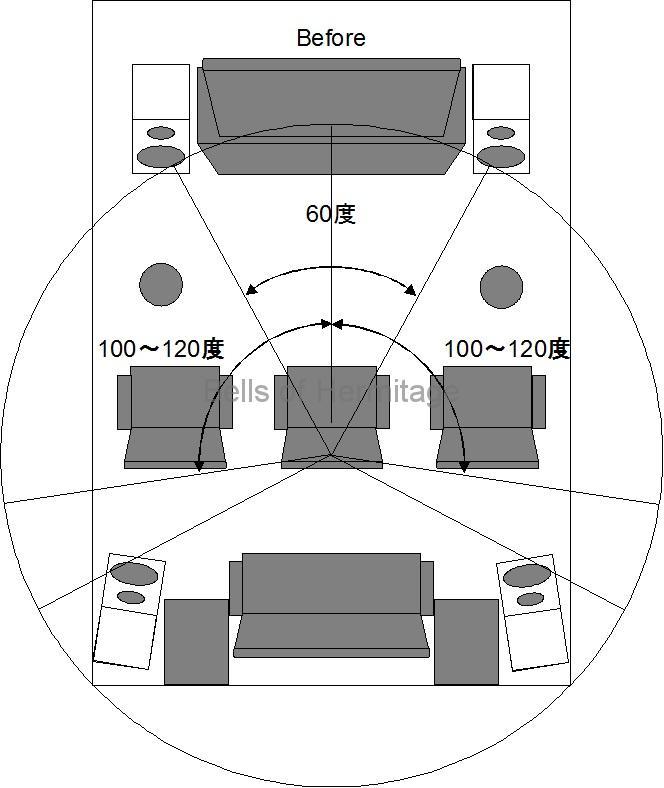 ホームシアター ピュアオーディオ リフォーム 二世帯化 配管 隠蔽 配線 電源工事 スピーカーレイアウト ITU-Rガイドライン 縦型 横型 長辺 短辺 DALI Helicon 800 SpeakerCraft Profile AIM5 Three ALR JORDAN Entry Si Marantz PM-14S1