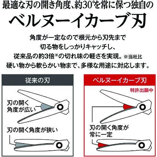 ホームシアター オーディオ 機器 開封 梱包 はさみ PLUS フィットカットカーブ イージーグリップ フッ素コート SC-175SF ベルヌーイカーブ がたつき防止リング