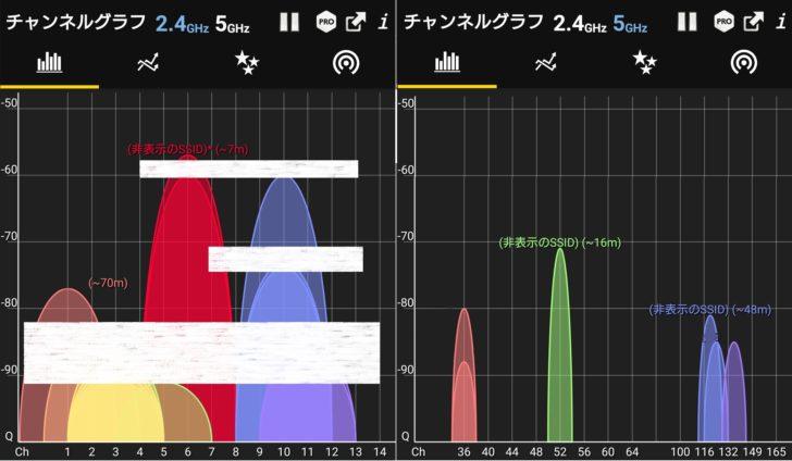ネットワークオーディオ ホームネットワーク LAN ブロードバンドルータ 無線LAN 切断 障害 Buffalo WMR-433W IEEE802.11a/b/g/n/ac対応 NEC Aterm WG2200HP IEEE802.11a/n/a/g/b 静的ルーティング オーディオ向け YAMAHA RTX1200 交換 レビュー