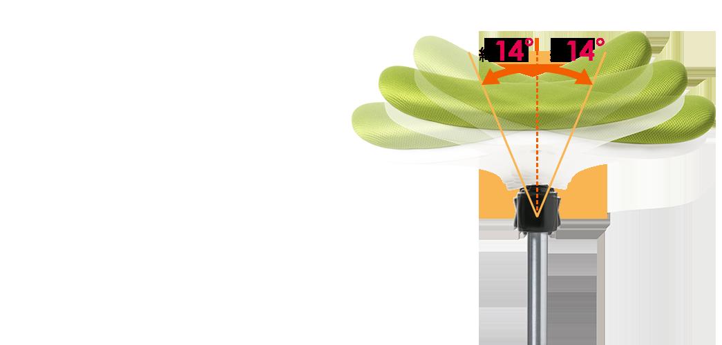 テレワークの運動不足を軽減しよう!サンワサプライ フレキシブルスツール 150-SNCERG9Gの購入