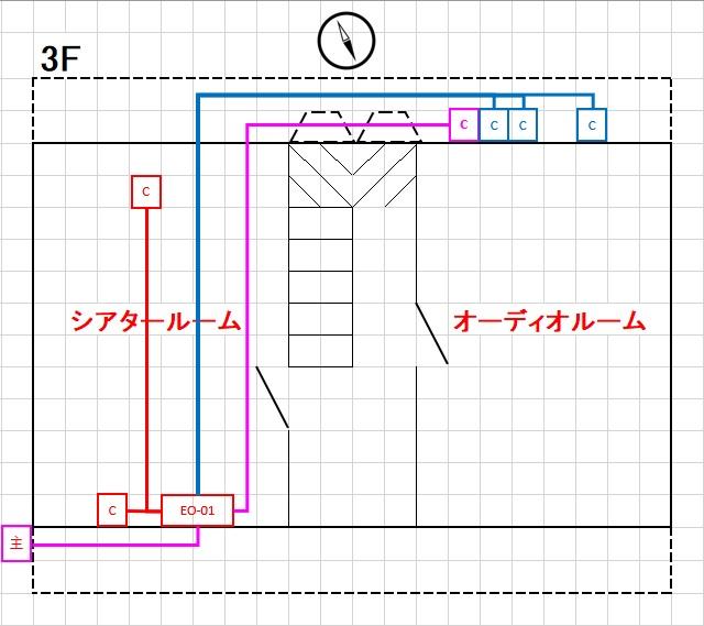 オーディオ ホームシアター 電源工事 電気工事 分電盤 幹線分岐 シアタールーム オーディオルーム 出水電器 EO-01 FPX(G) FPX(R) FPX(Cu) PS Audio POWERPORT ベース GTX Wall Plate Acoustic Revive CB-1DB カバー プレート 105.1 NCF 105-D NCF 106-D NCF 104-D 102-D