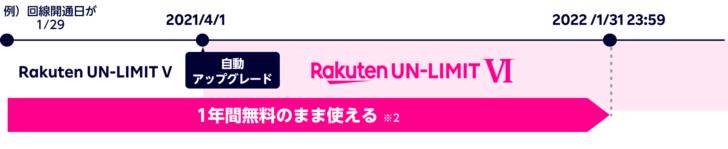 スマートフォン スマホ ギガ不足 無料 モバイルルータ 楽天モバイル Rakuten UN-LIMIT APN設定 44011 M 1GB データ使用量制限 NEC Aterm MR04LN