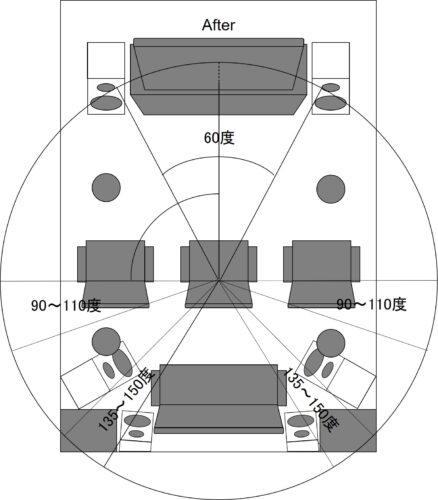 ホームシアター オーディオ ウォールマウントスピーカー Marantz AV8805A DENON POA-A1HD DALI Helicon 800 Helicon 400 Helicon W200 SpeakerCraft Profile AIM5 Three AudioQuest スピーカーケーブル TP4.3 バナナプラグ SGBFA GSET/4 購入 レビュー Dolby Atmos 6.1.4ch 4.1.2ch 通線ワイヤー シンワ測定 下地探し どこ太 TRUSCO ファイルソー